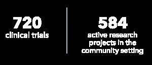 CU partnership research data | UCHealth