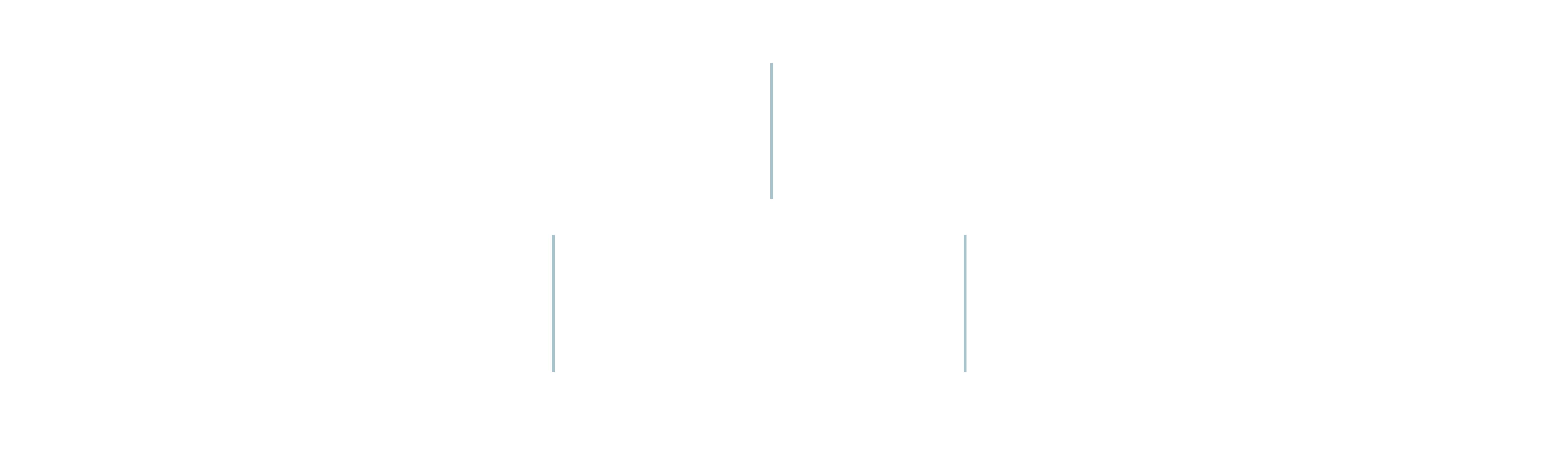 UCHealth and CU School of Medicine data